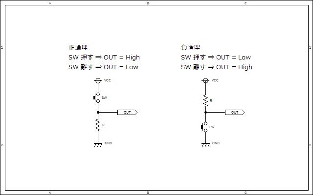 RaspberryPi の GPIO のプルアップ/ダウン設定について - まなびサイエンス
